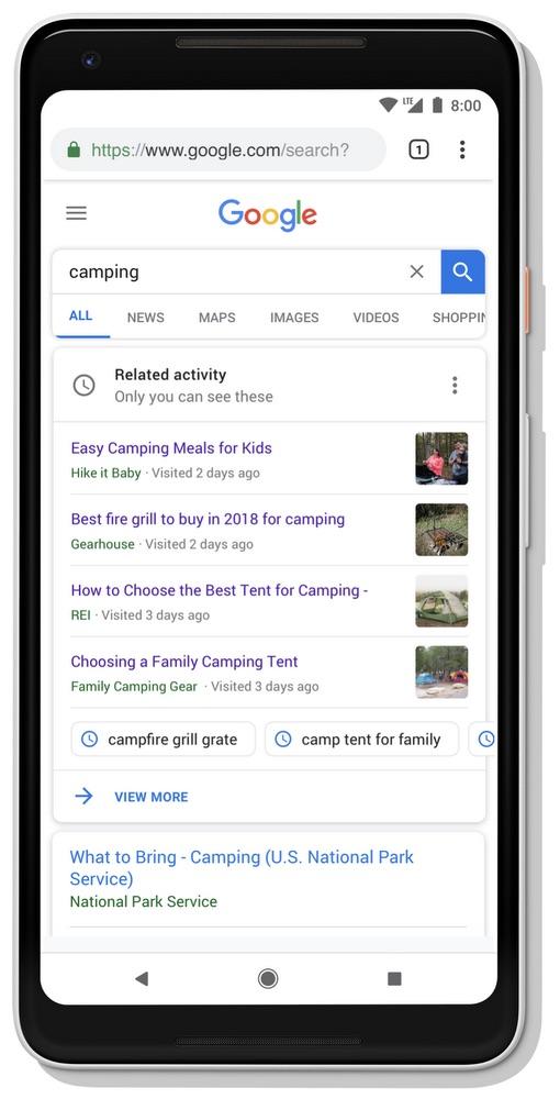 El futuro de Google - Actividad en las SERPs